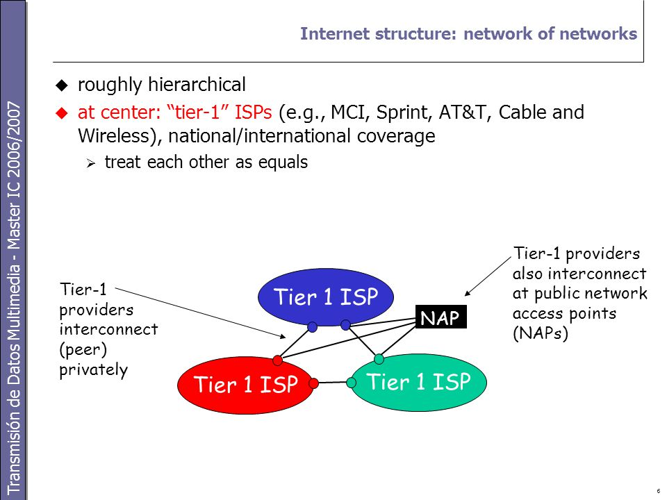 Transmisión de Datos Multimedia - Master IC 2006/2007 37 ¿Ethernet para el transporte de datos multimedia.