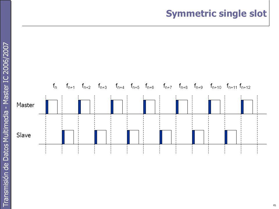 Transmisión de Datos Multimedia - Master IC 2006/2007 61 f n f n+1 f n+2 f n+3 f n+4 f n+5 f n+6 f n+7 f n+8 f n+9 f n+10 f n+11 f n+12 Master Slave Symmetric single slot