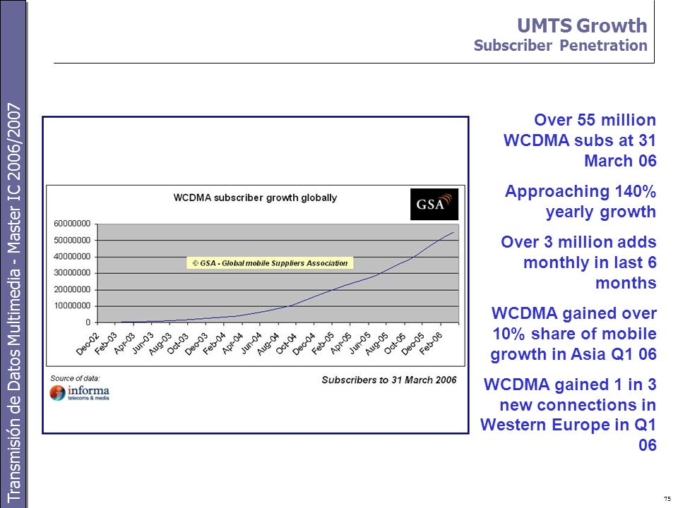 Transmisión de Datos Multimedia - Master IC 2006/2007 75 UMTS Growth Subscriber Penetration Over 55 million WCDMA subs at 31 March 06 Approaching 140% yearly growth Over 3 million adds monthly in last 6 months WCDMA gained over 10% share of mobile growth in Asia Q1 06 WCDMA gained 1 in 3 new connections in Western Europe in Q1 06