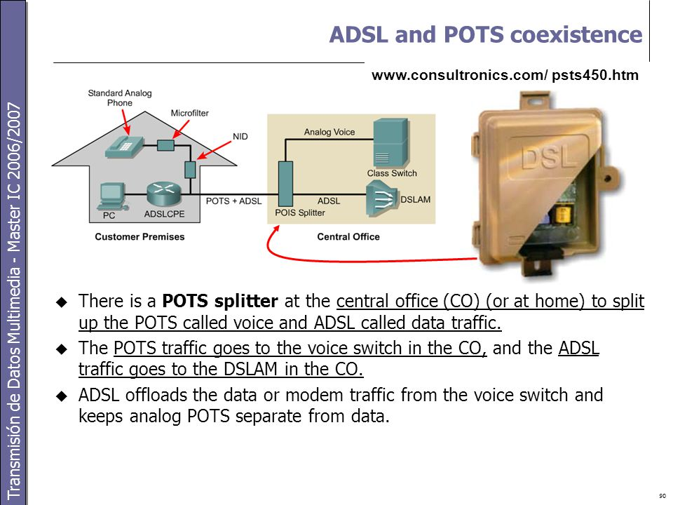 Transmisión de Datos Multimedia - Master IC 2006/2007 90 ADSL and POTS coexistence  There is a POTS splitter at the central office (CO) (or at home) to split up the POTS called voice and ADSL called data traffic.