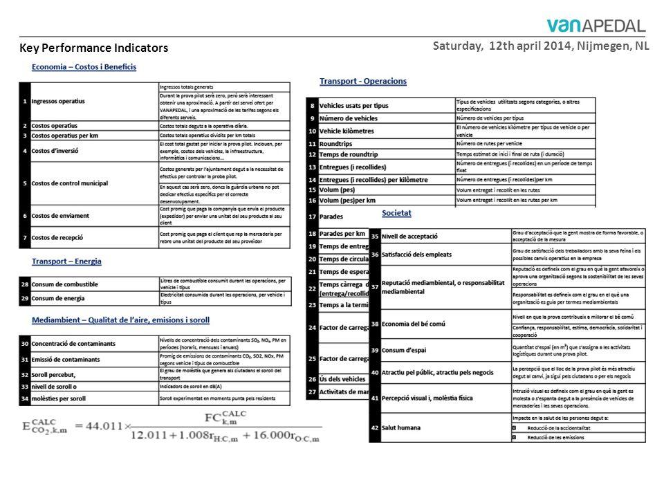 Saturday, 12th april 2014, Nijmegen, NL Key Performance Indicators