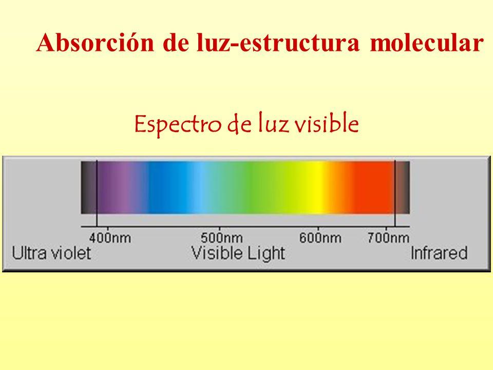 Espectro de luz visible Absorción de luz-estructura molecular
