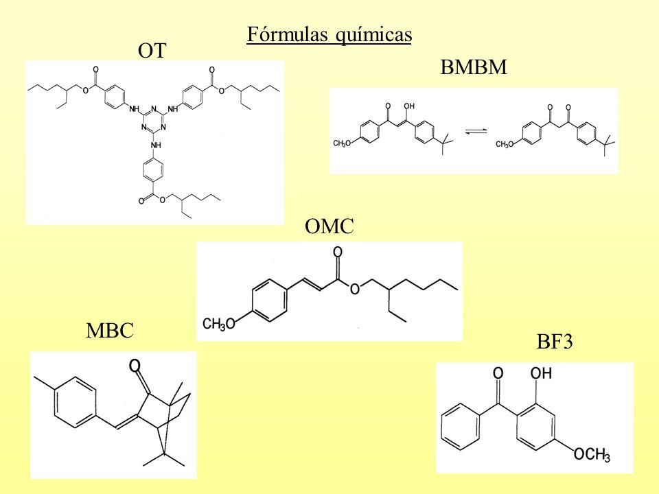Fórmulas químicas BF3 OT BMBM MBC OMC