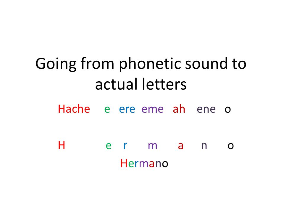 Going from phonetic sound to actual letters Hache e ere eme ah ene o H e r m a n o HermanoHermano