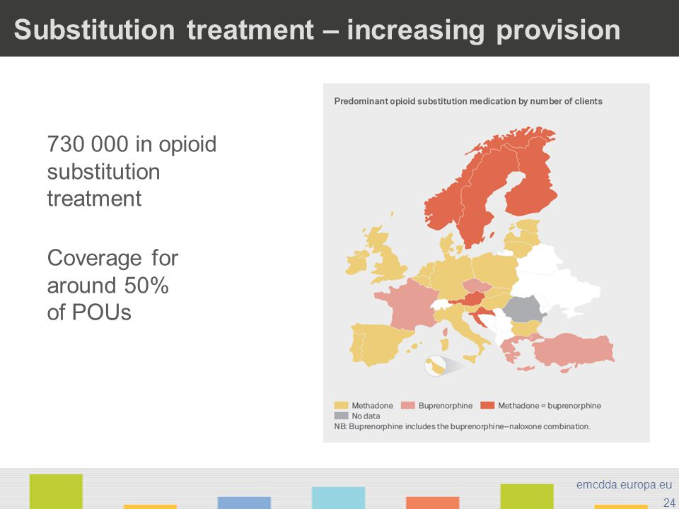 24 emcdda.europa.eu Substitution treatment – increasing provision 730 000 in opioid substitution treatment Coverage for around 50% of POUs