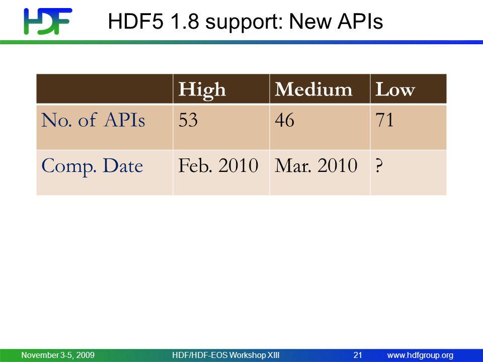 www.hdfgroup.org HDF5 1.8 support: New APIs November 3-5, 2009HDF/HDF-EOS Workshop XIII21 HighMediumLow No.