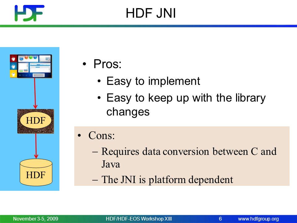 www.hdfgroup.org Java Wrapper November 3-5, 2009HDF/HDF-EOS Workshop XIII7 HDF C Native Impl.