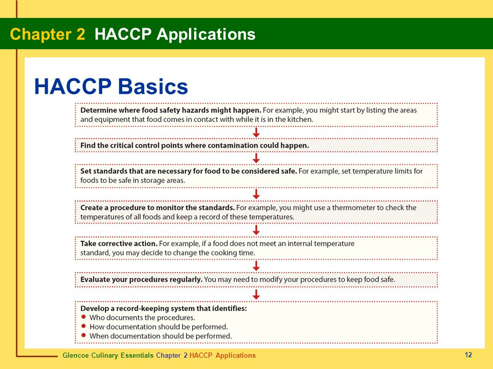 Glencoe Culinary Essentials Chapter 2 HACCP Applications Chapter 2 HACCP Applications 12 HACCP Basics