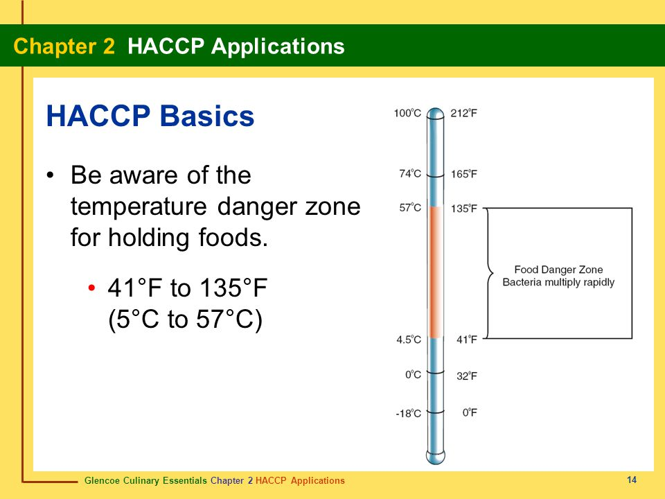 Glencoe Culinary Essentials Chapter 2 HACCP Applications Chapter 2 HACCP Applications 14 HACCP Basics Be aware of the temperature danger zone for holding foods.