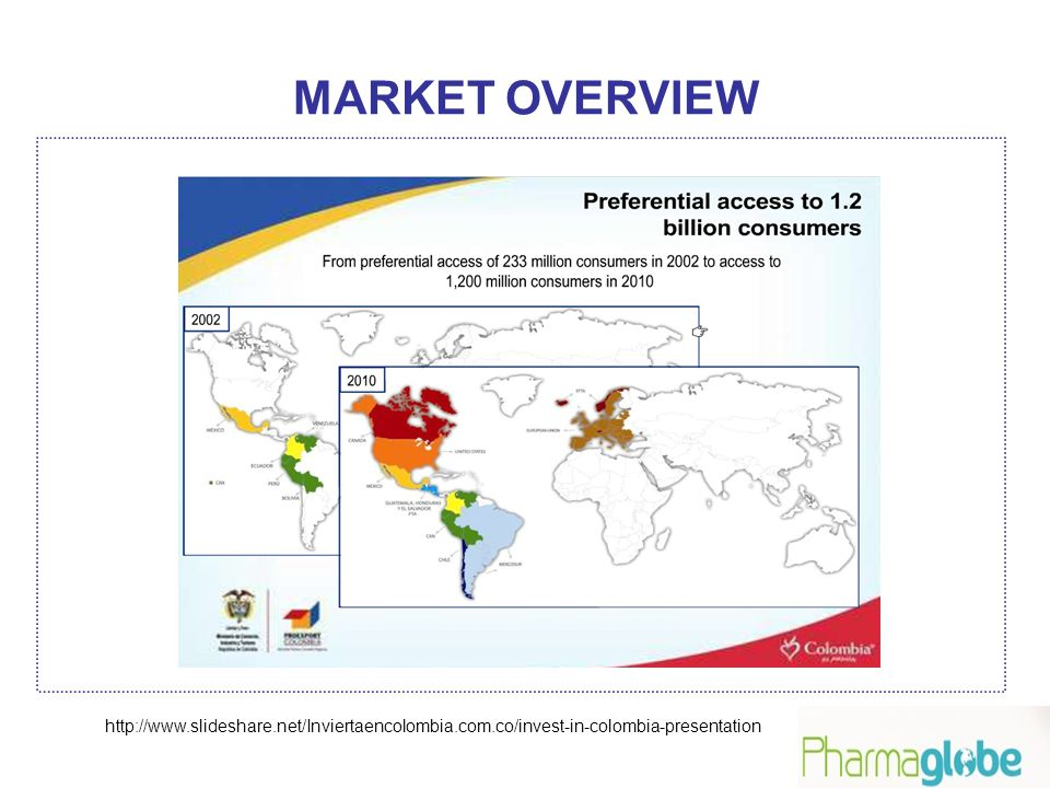 MARKET OVERVIEW http://www.slideshare.net/Inviertaencolombia.com.co/invest-in-colombia-presentation