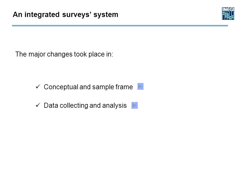 The major changes took place in: Conceptual and sample frame Data collecting and analysis An integrated surveys' system