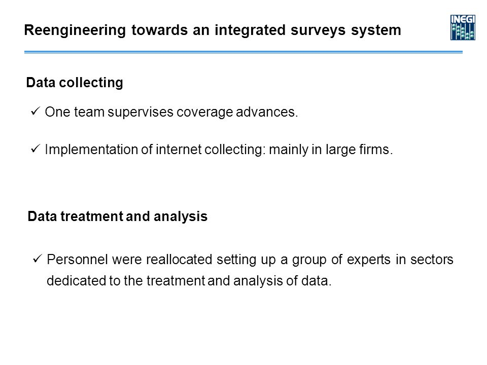 One team supervises coverage advances. Implementation of internet collecting: mainly in large firms. Data collecting Reengineering towards an integrat