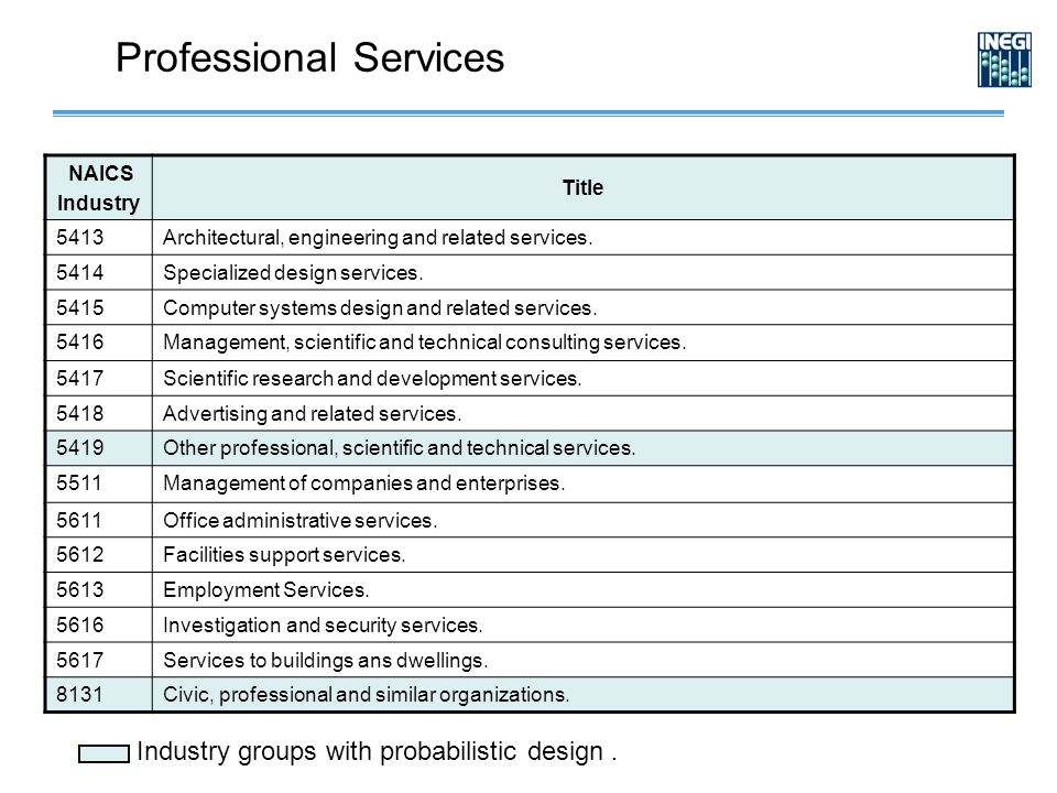 NAICS Industry Title 5413Architectural, engineering and related services.