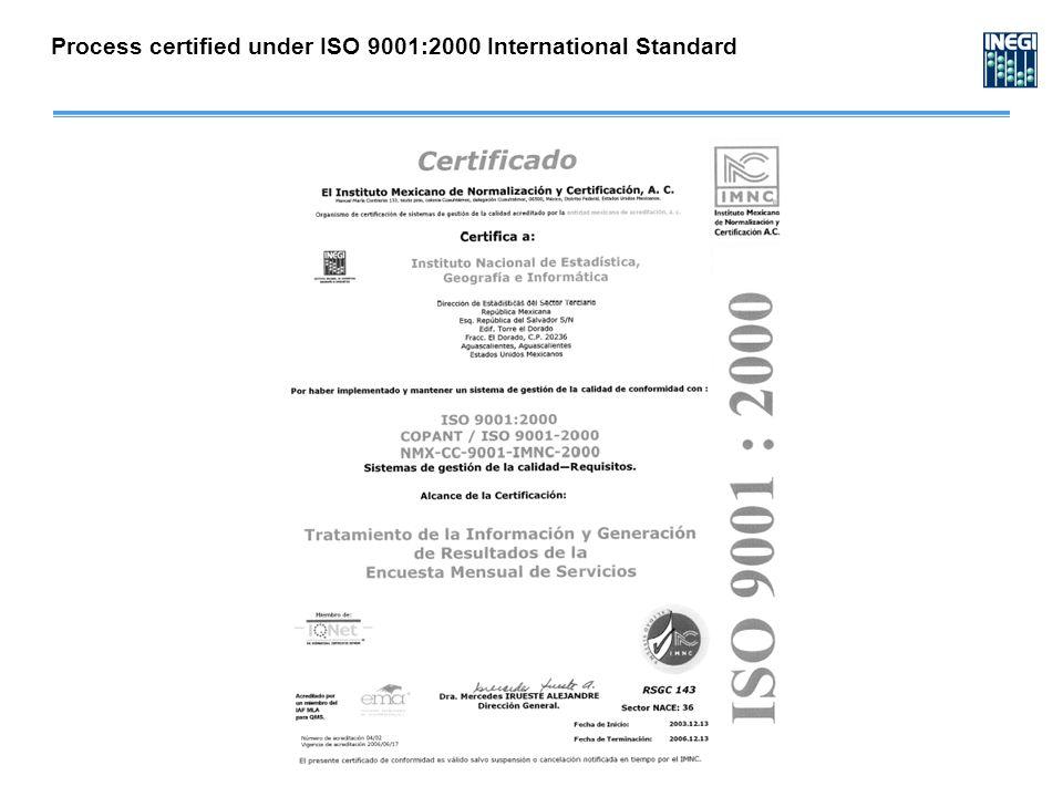 Process certified under ISO 9001:2000 International Standard