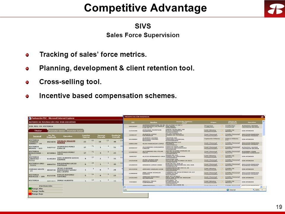 19 Competitive Advantage Tracking of sales' force metrics.