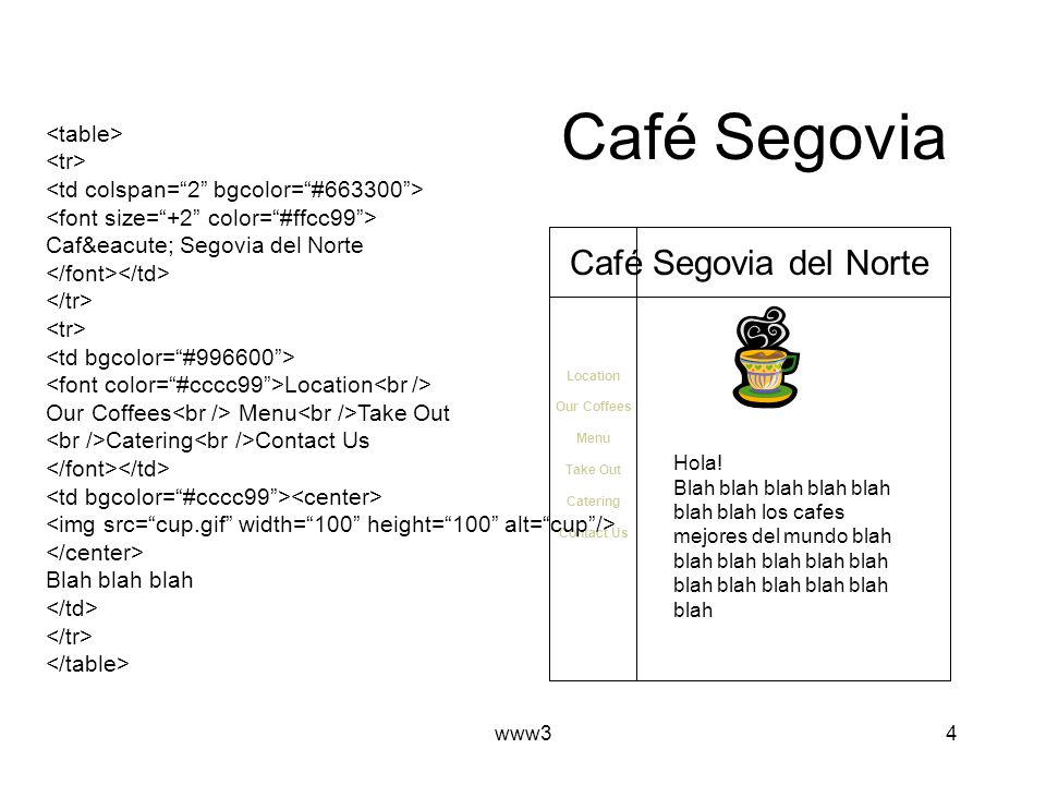 www35 Control over tables is limited Location Our Coffees Menu Take Out Catering Contact Us Café Segovia del Norte Hola.