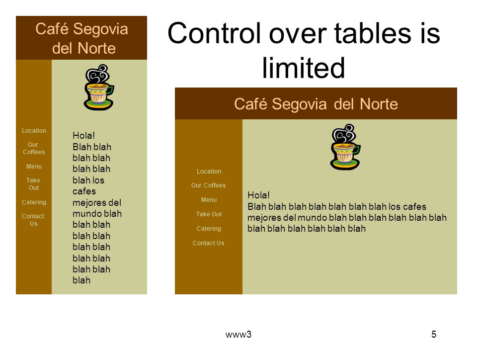 www35 Control over tables is limited Location Our Coffees Menu Take Out Catering Contact Us Café Segovia del Norte Hola! Blah blah blah blah blah blah