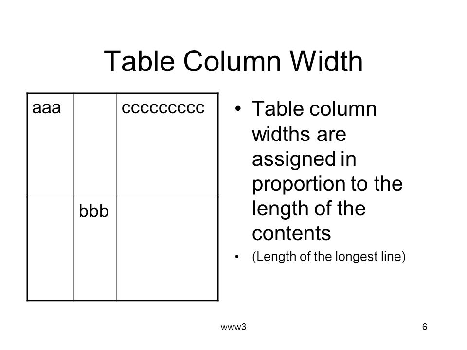 www36 Table Column Width Table column widths are assigned in proportion to the length of the contents (Length of the longest line) aaaccccccccc bbb