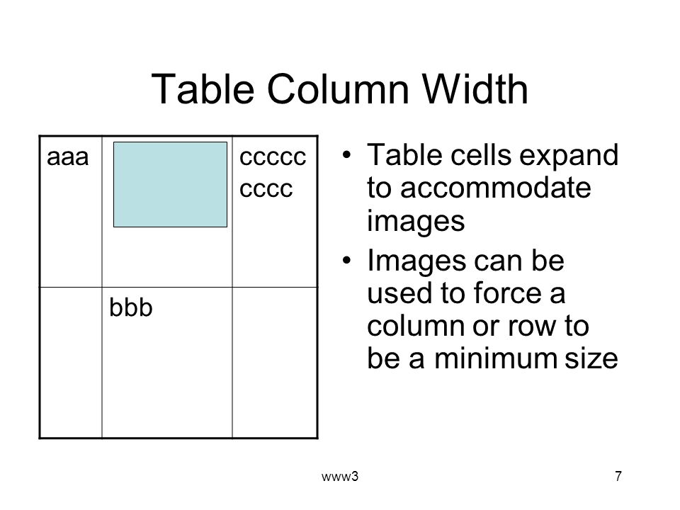 www37 Table Column Width Table cells expand to accommodate images Images can be used to force a column or row to be a minimum size aaaccccc cccc bbb