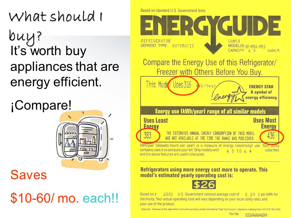 What should I buy? It's worth buy appliances that are energy efficient. ¡Compare! Saves $10-60/ mo. each!!