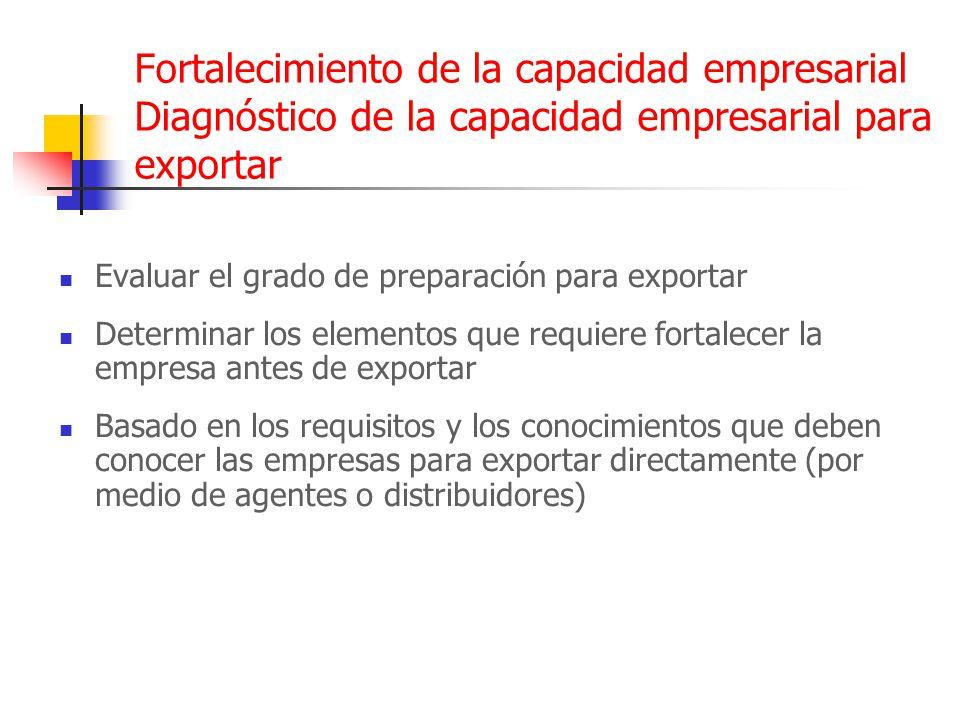 Evaluar el grado de preparación para exportar Determinar los elementos que requiere fortalecer la empresa antes de exportar Basado en los requisitos y