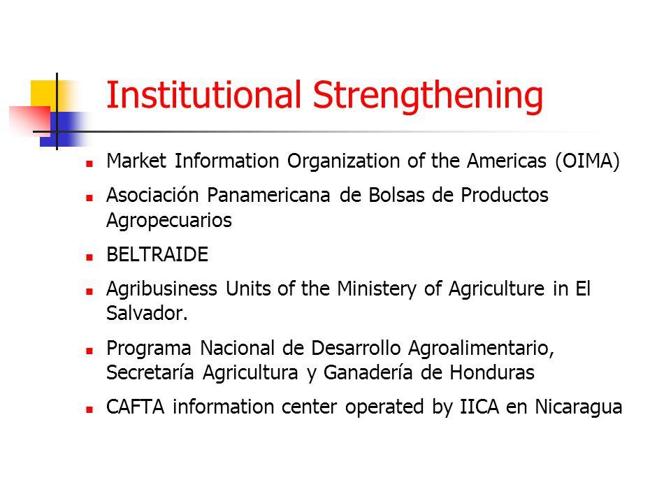 Institutional Strengthening Market Information Organization of the Americas (OIMA) Asociación Panamericana de Bolsas de Productos Agropecuarios BELTRA
