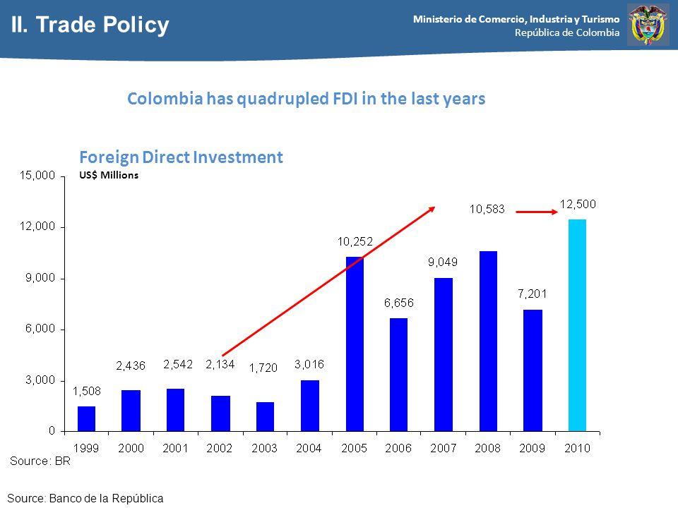 Ministerio de Comercio, Industria y Turismo República de Colombia Foreign Direct Investment US$ Millions Colombia has quadrupled FDI in the last years Source: Banco de la República II.