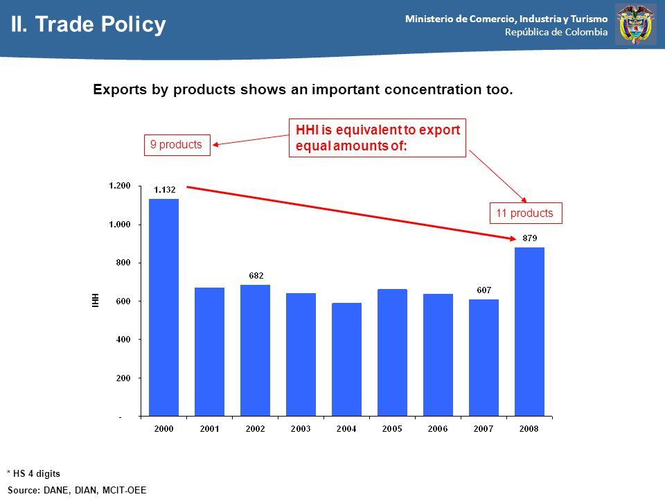 Ministerio de Comercio, Industria y Turismo República de Colombia * HS 4 digits Source: DANE, DIAN, MCIT-OEE Exports by products shows an important concentration too.