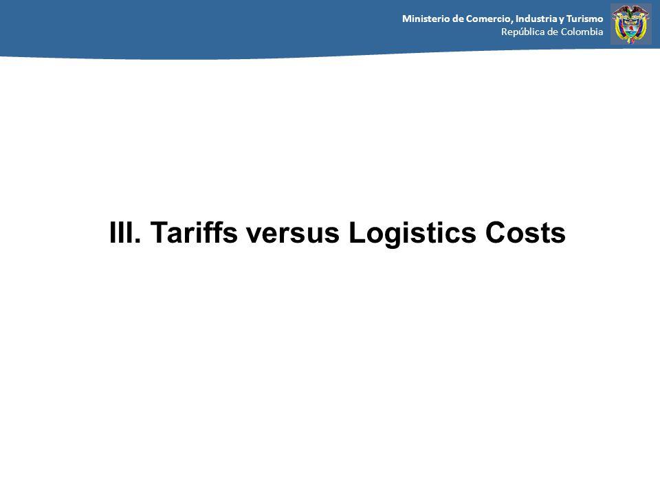 Ministerio de Comercio, Industria y Turismo República de Colombia III.Tariffs versus Logistics Costs