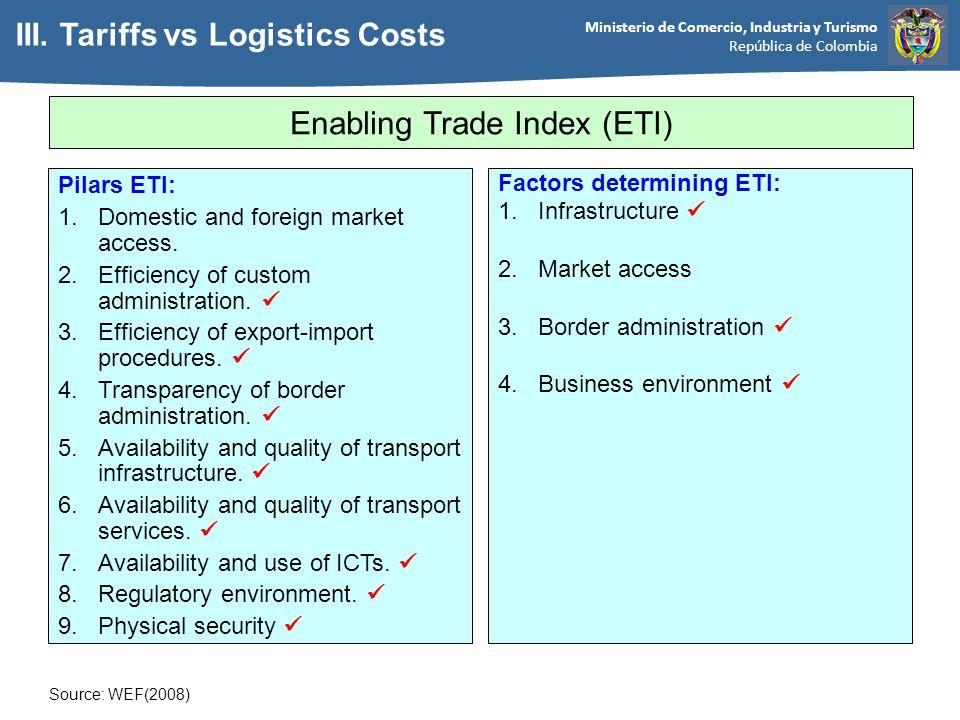 Ministerio de Comercio, Industria y Turismo República de Colombia Enabling Trade Index (ETI) Pilars ETI: 1.Domestic and foreign market access.