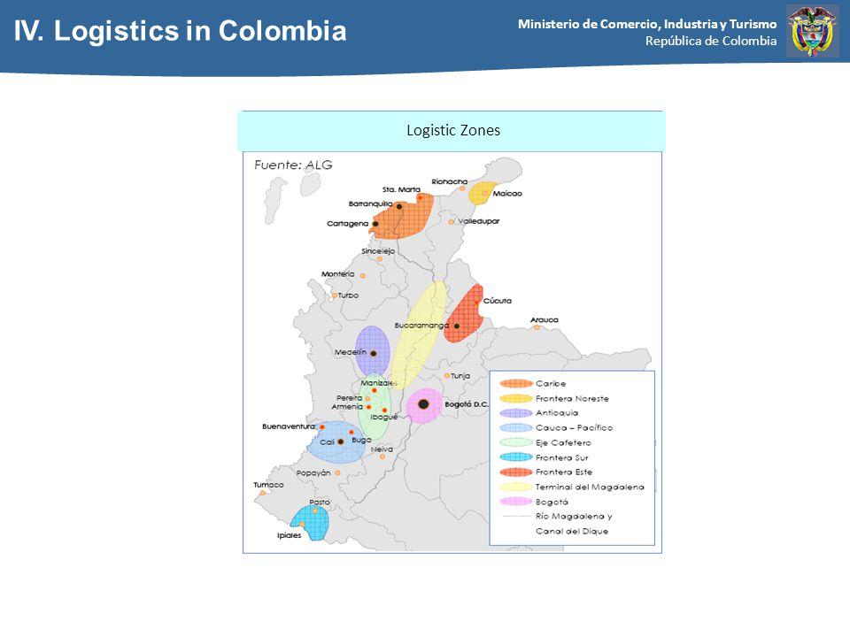 Ministerio de Comercio, Industria y Turismo República de Colombia IV.