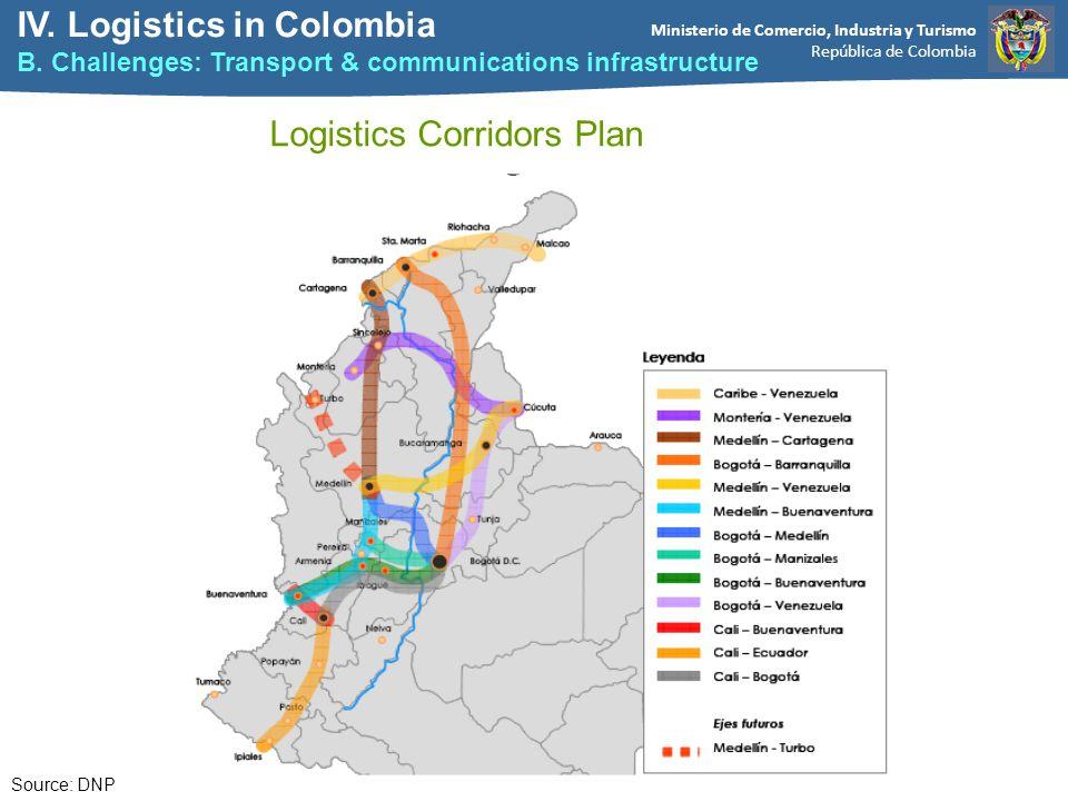 Ministerio de Comercio, Industria y Turismo República de Colombia Logistics Corridors Plan Source: DNP IV.