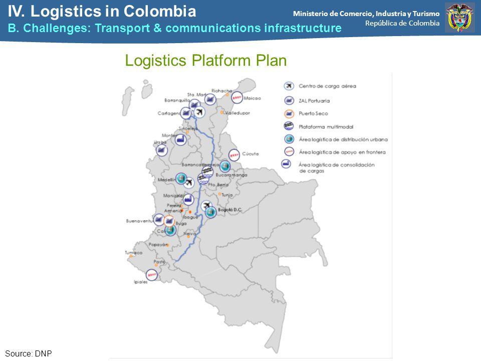Ministerio de Comercio, Industria y Turismo República de Colombia Logistics Platform Plan Source: DNP IV.