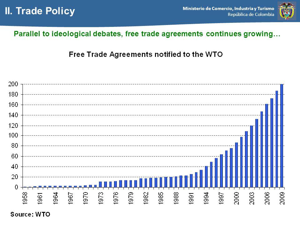 Ministerio de Comercio, Industria y Turismo República de Colombia Parallel to ideological debates, free trade agreements continues growing… II.