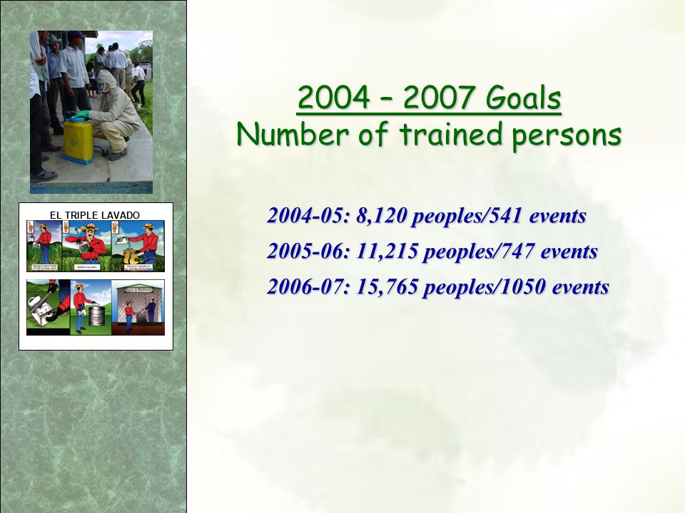 2004 – 2007 Goals Number of trained persons 2004-05: 8,120 peoples/541 events 2004-05: 8,120 peoples/541 events 2005-06: 11,215 peoples/747 events 2005-06: 11,215 peoples/747 events 2006-07: 15,765 peoples/1050 events 2006-07: 15,765 peoples/1050 events EL TRIPLE LAVADO