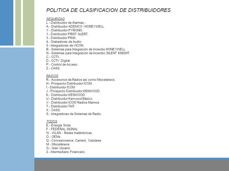 POLITICA DE CLASIFICACION DE DISTRIBUIDORES SEGURIDAD L.- Distribuidor de Alarmas.- A.- Distribuidor ADEMCO / HONEYWELL. Y.- Distribuidor PYRONIX. 1.-
