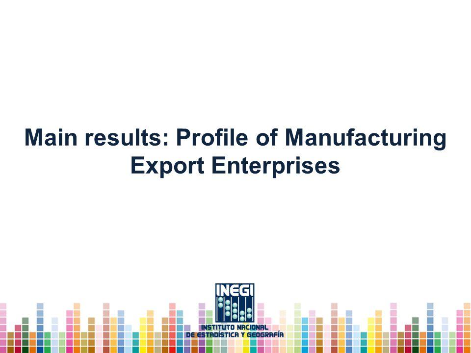 Main results: Profile of Manufacturing Export Enterprises
