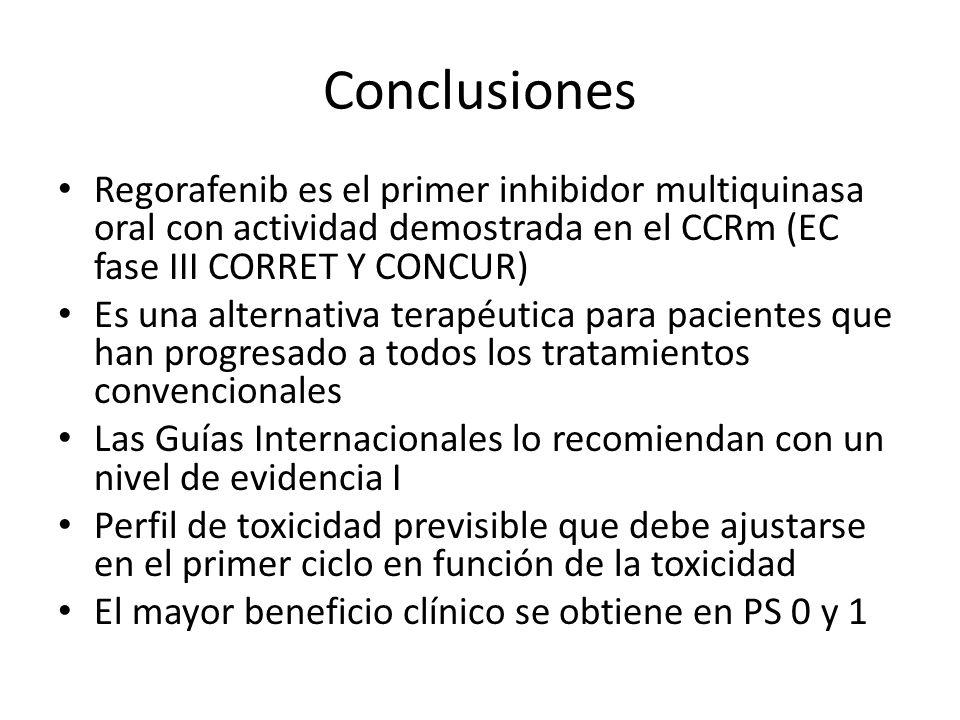 Conclusiones Regorafenib es el primer inhibidor multiquinasa oral con actividad demostrada en el CCRm (EC fase III CORRET Y CONCUR) Es una alternativa