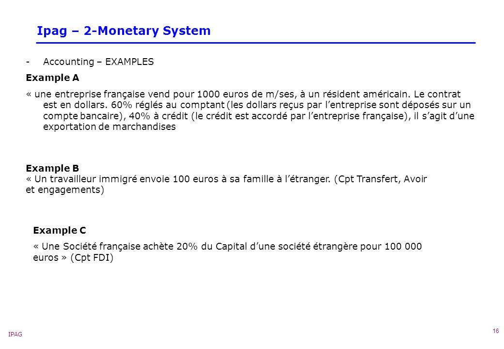 IPAG 16 Ipag – 2-Monetary System -Accounting – EXAMPLES Example A « une entreprise française vend pour 1000 euros de m/ses, à un résident américain.