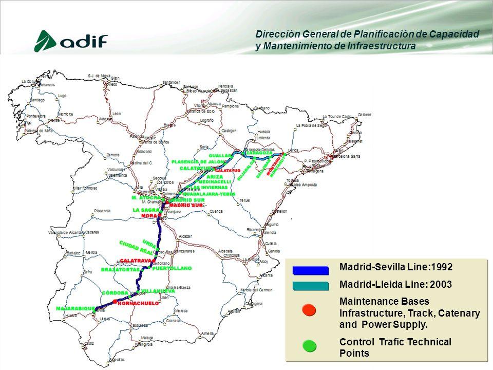 Dirección General de Planificación de Capacidad y Mantenimiento de Infraestructura PRINCIPALES INSTALACIONES MANTENIDAS.