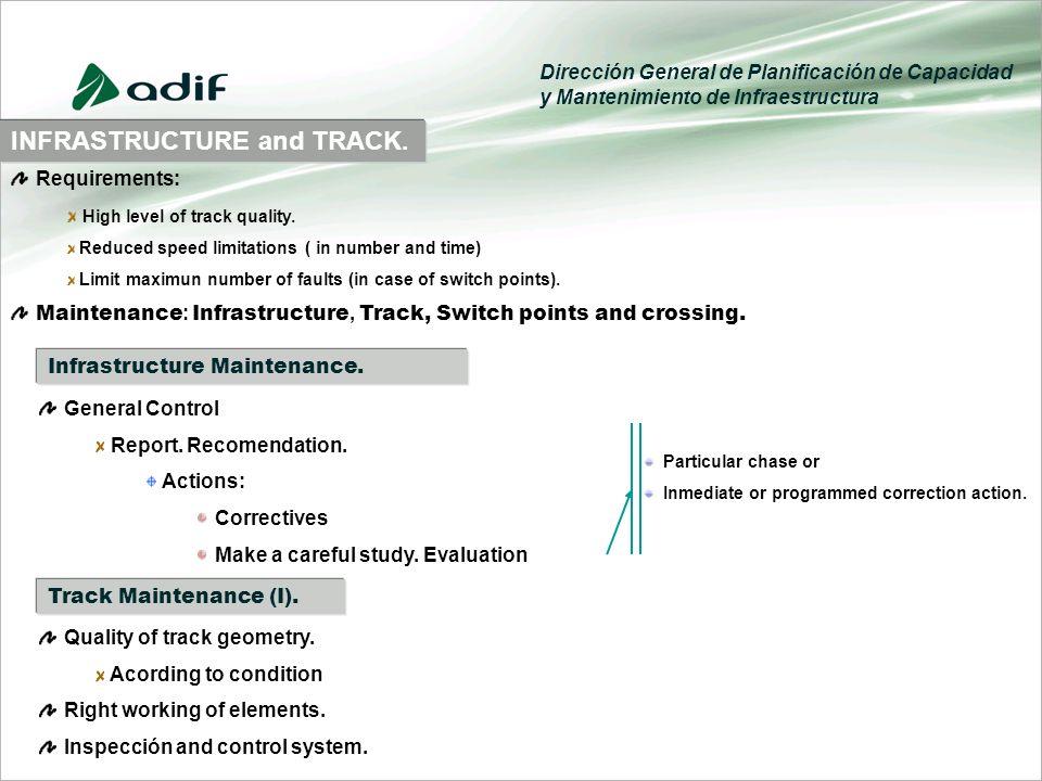 Dirección General de Planificación de Capacidad y Mantenimiento de Infraestructura INFRASTRUCTURE and TRACK.