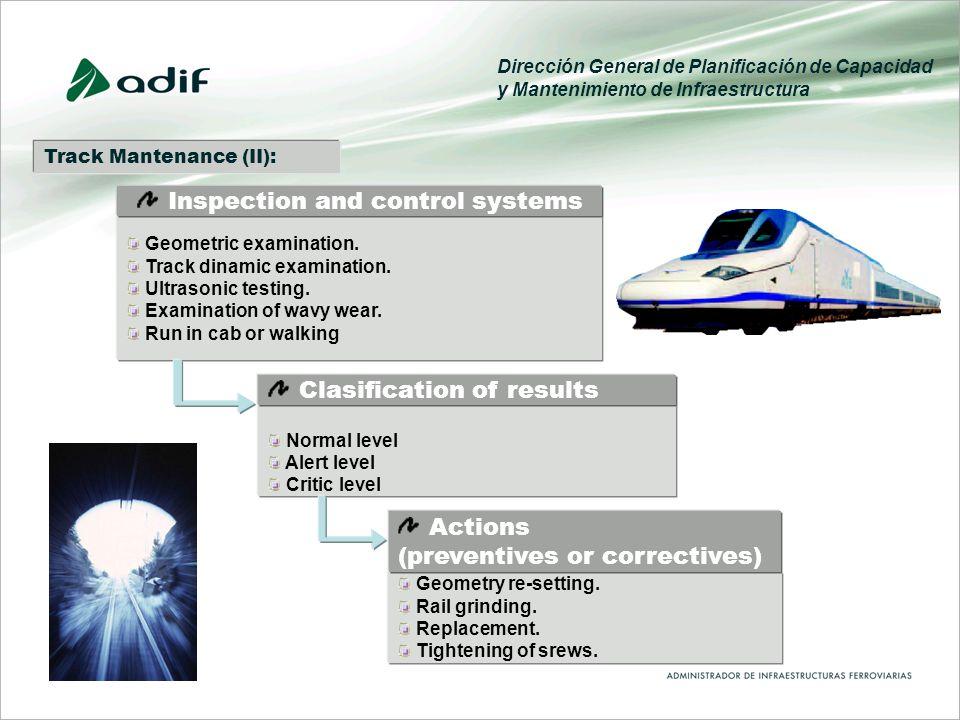 Geometric examination. Track dinamic examination.