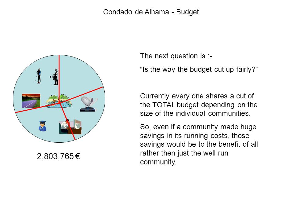 Condado de Alhama - Budget 2,803,765 € The next question is :- Is the way the budget cut up fairly Currently every one shares a cut of the TOTAL budget depending on the size of the individual communities.