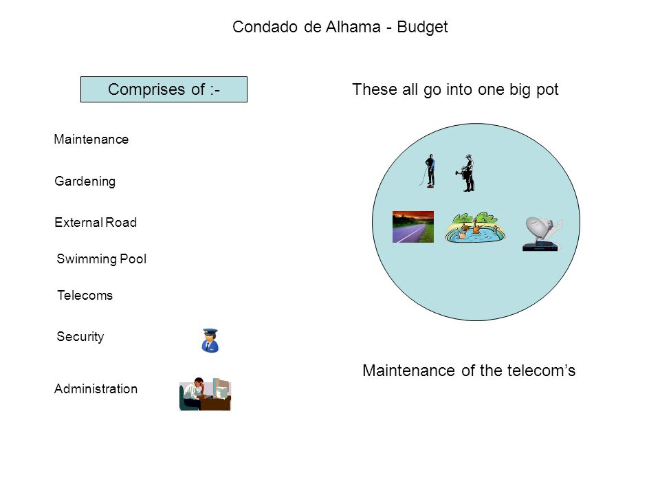 Condado de Alhama - Budget Comprises of :- Maintenance Gardening External Road Swimming Pool Telecoms Security Administration These all go into one big pot Maintenance of the telecom's