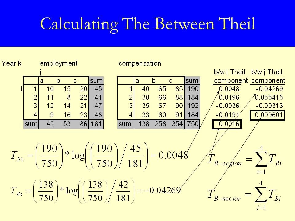 Calculating The Between Theil