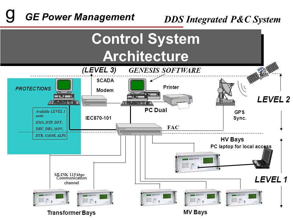 g GE Power Management DDS Integrated P&C System Modem HV Bays Transformer Bays MV Bays SCADA Printer GPS Sync. PC Dual PC laptop for local access Comm