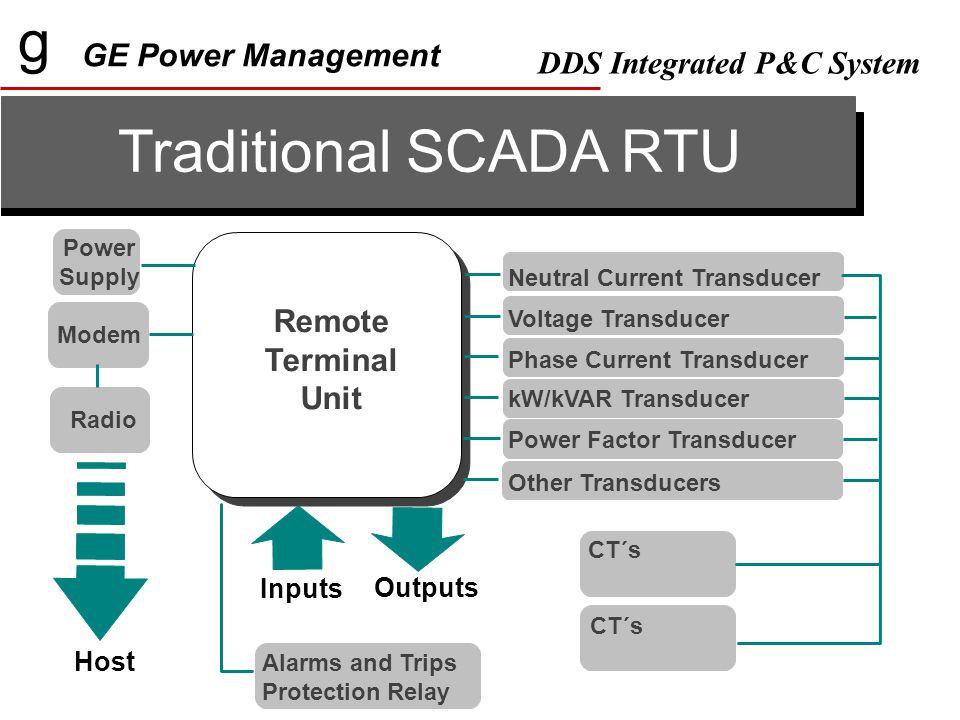 g GE Power Management DDS Integrated P&C System Digital Outputs Digital Inputs Comm.
