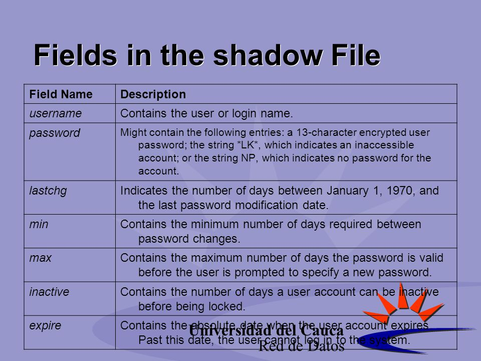 Universidad del Cauca Red de Datos Fields in the shadow File Field NameDescription usernameContains the user or login name. password Might contain the