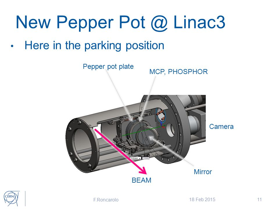 New Pepper Pot @ Linac3 F.Roncarolo 18 Feb 201511 Here in the parking position BEAM Pepper pot plate MCP, PHOSPHOR Mirror Camera