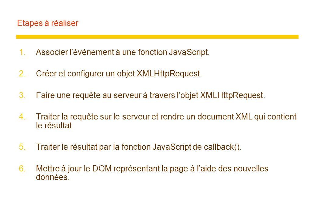 Etapes à réaliser 1.Associer l'événement à une fonction JavaScript. 2.Créer et configurer un objet XMLHttpRequest. 3.Faire une requête au serveur à tr